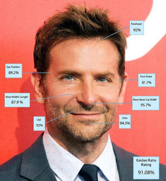 Hollywood star Bradley Cooper.
