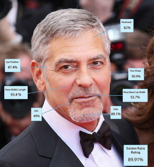 Hollywood star George Clooney.